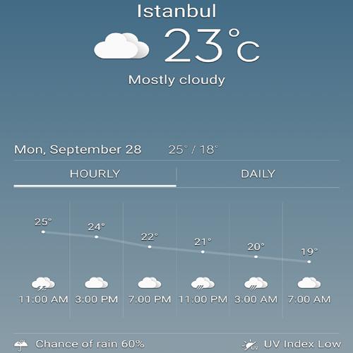 الطقس في اسطنبول
